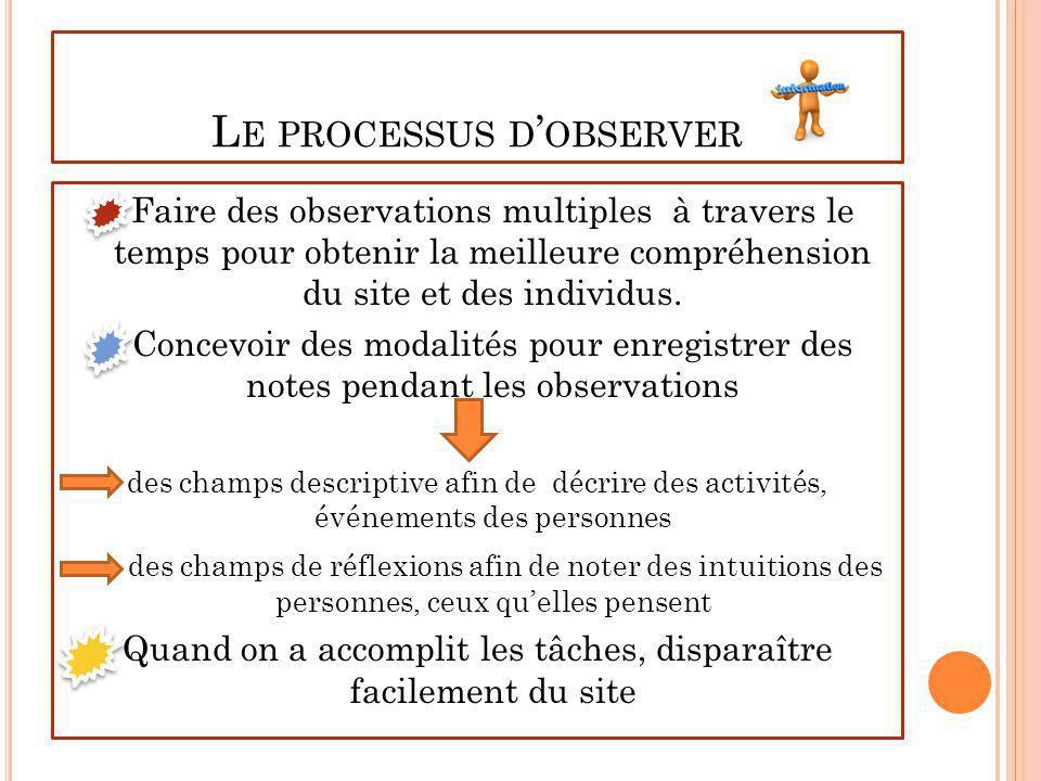 Le processus d'observer