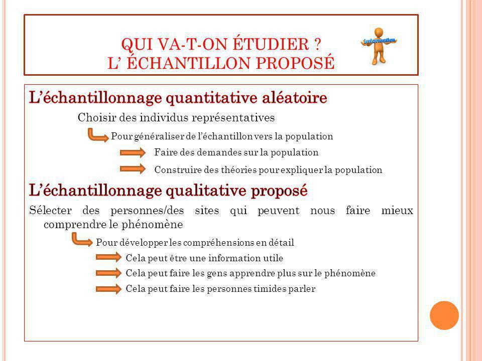 QUI VA-T-ON ÉTUDIER L' ÉCHANTILLON PROPOSÉ