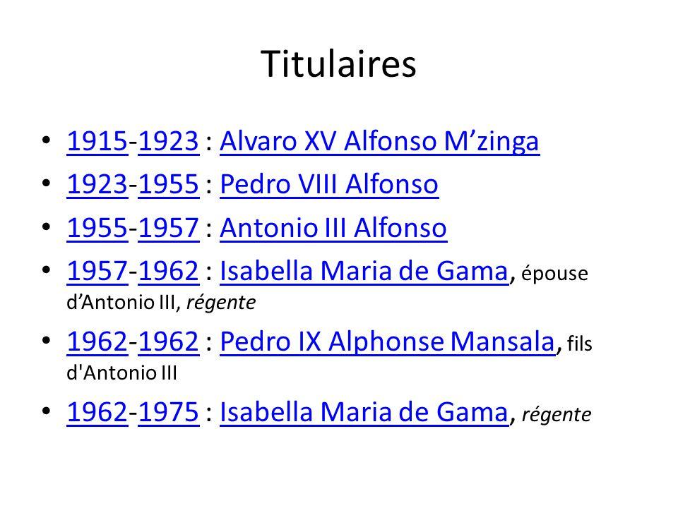 Titulaires 1915-1923 : Alvaro XV Alfonso M'zinga
