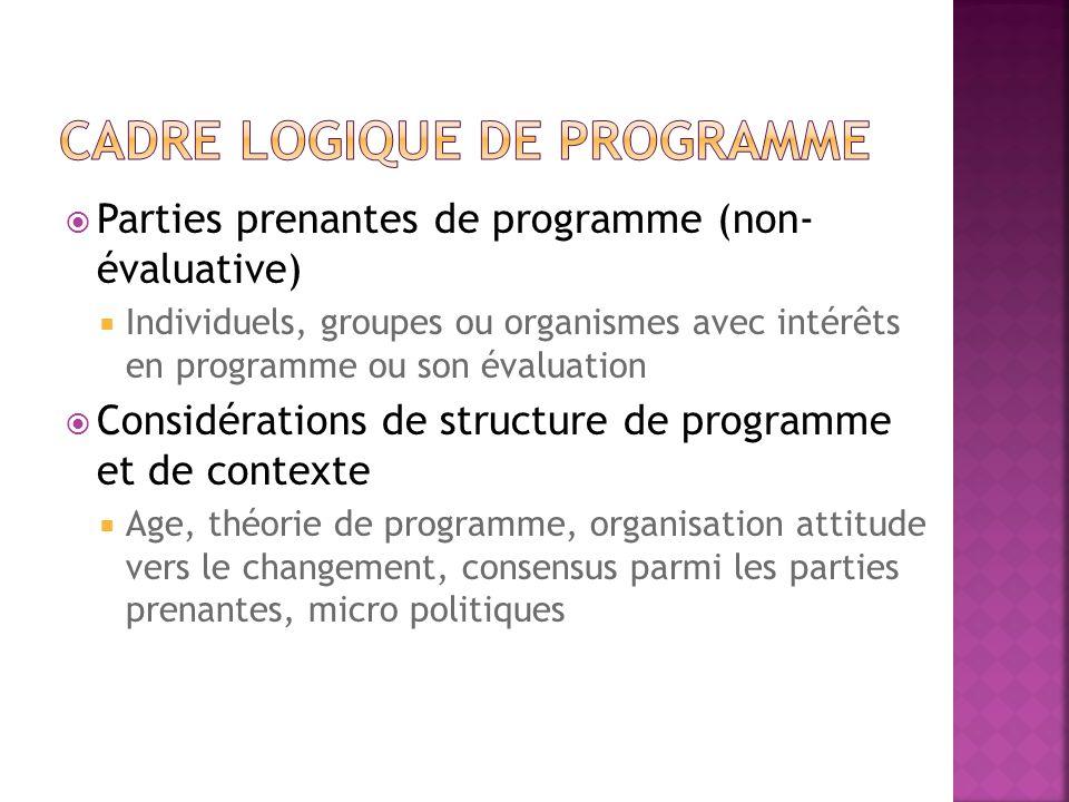 Cadre logique de programme