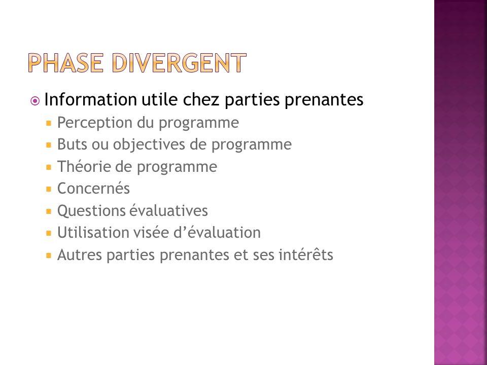 Phase Divergent Information utile chez parties prenantes