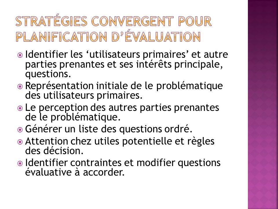 Stratégies Convergent pour planification d'évaluation