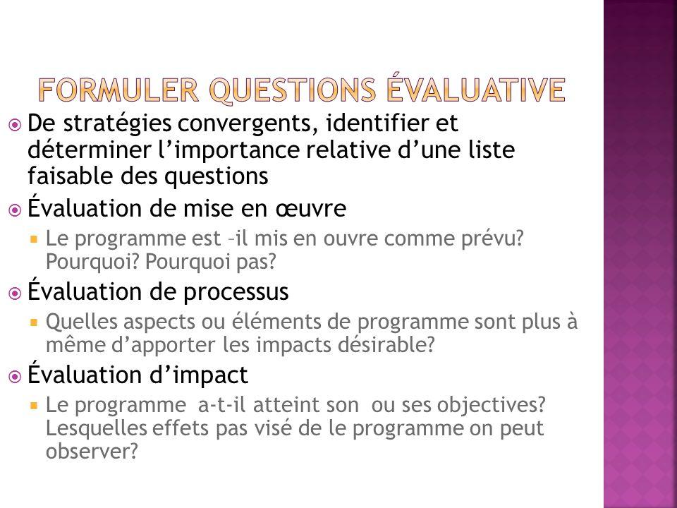 Formuler questions évaluative