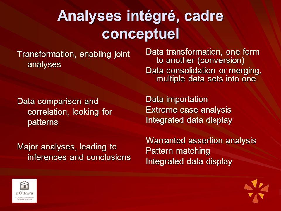 Analyses intégré, cadre conceptuel