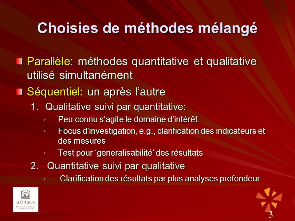 Choisies de méthodes mélangé