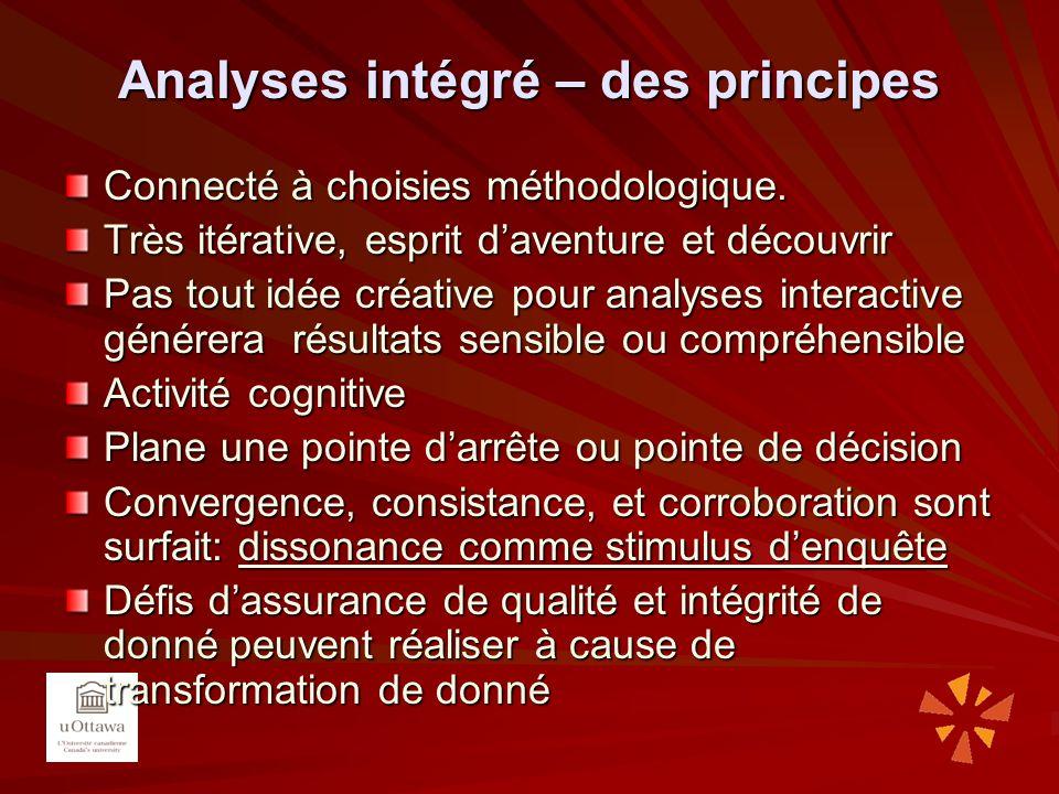 Analyses intégré – des principes