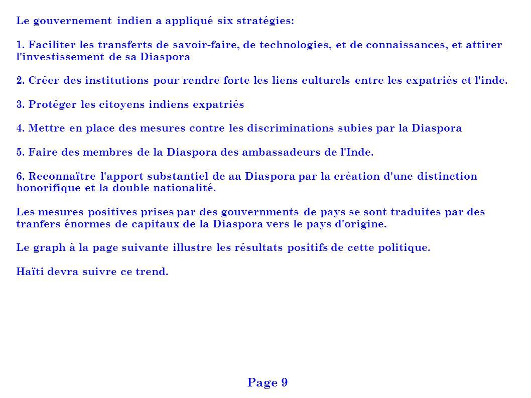 Page 9 Le gouvernement indien a appliqué six stratégies: