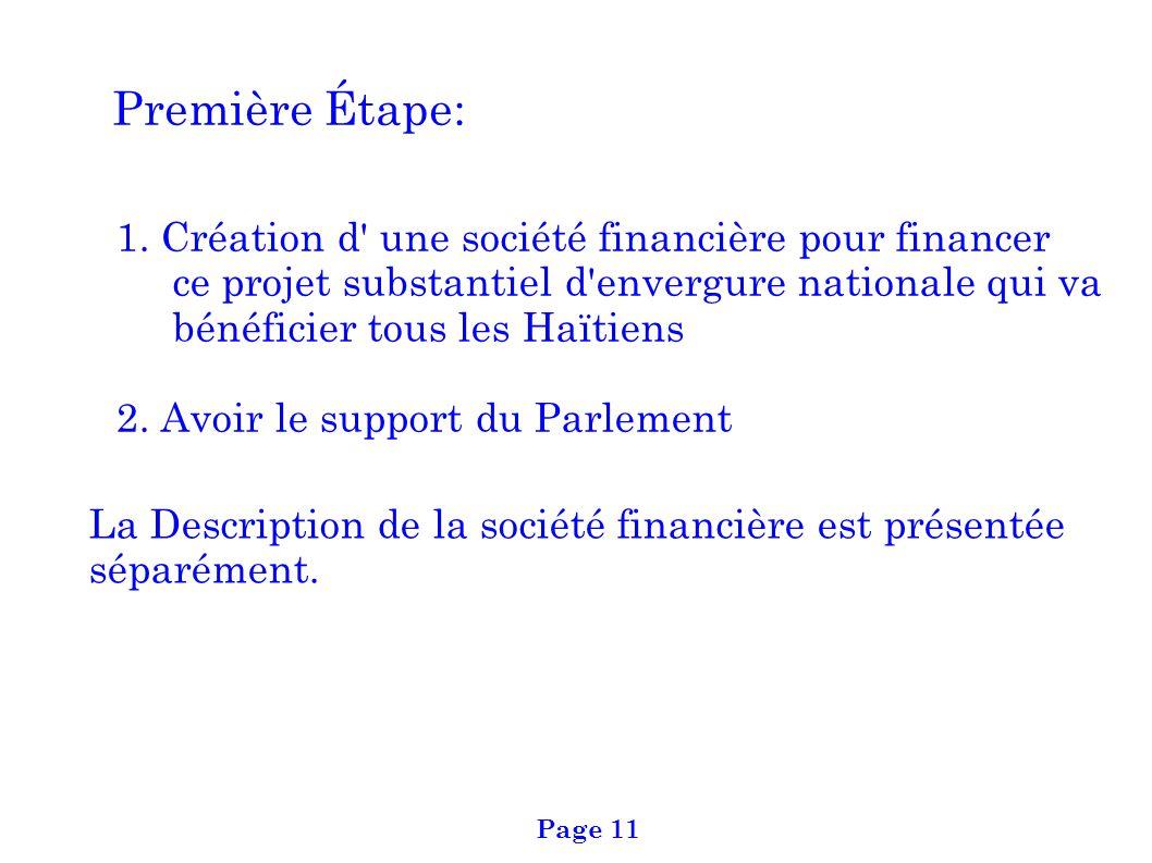 Première Étape: 1. Création d une société financière pour financer