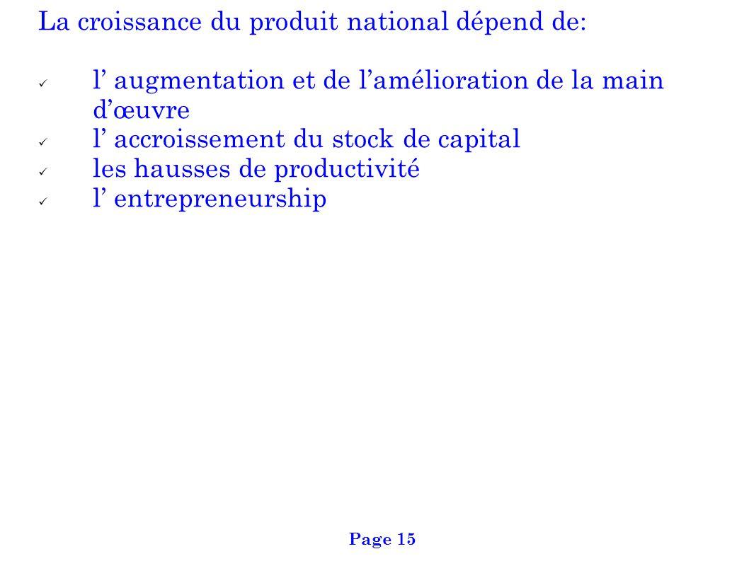 La croissance du produit national dépend de: