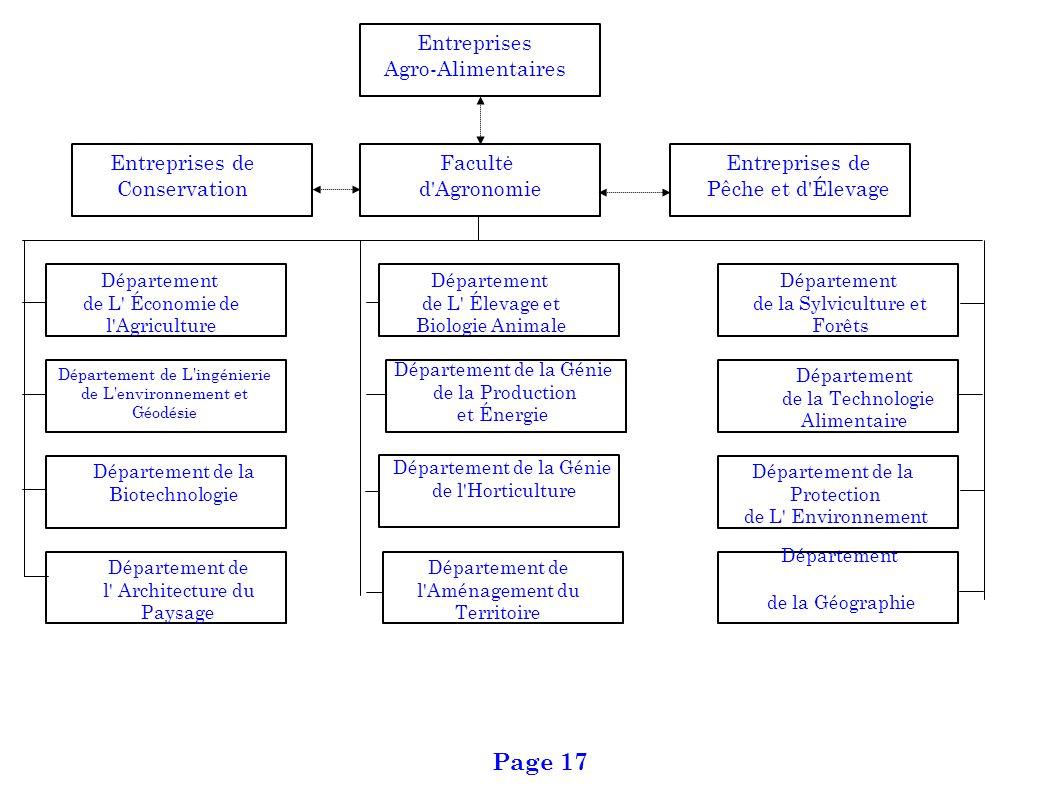 Page 17 Entreprises Agro-Alimentaires Entreprises de Conservation