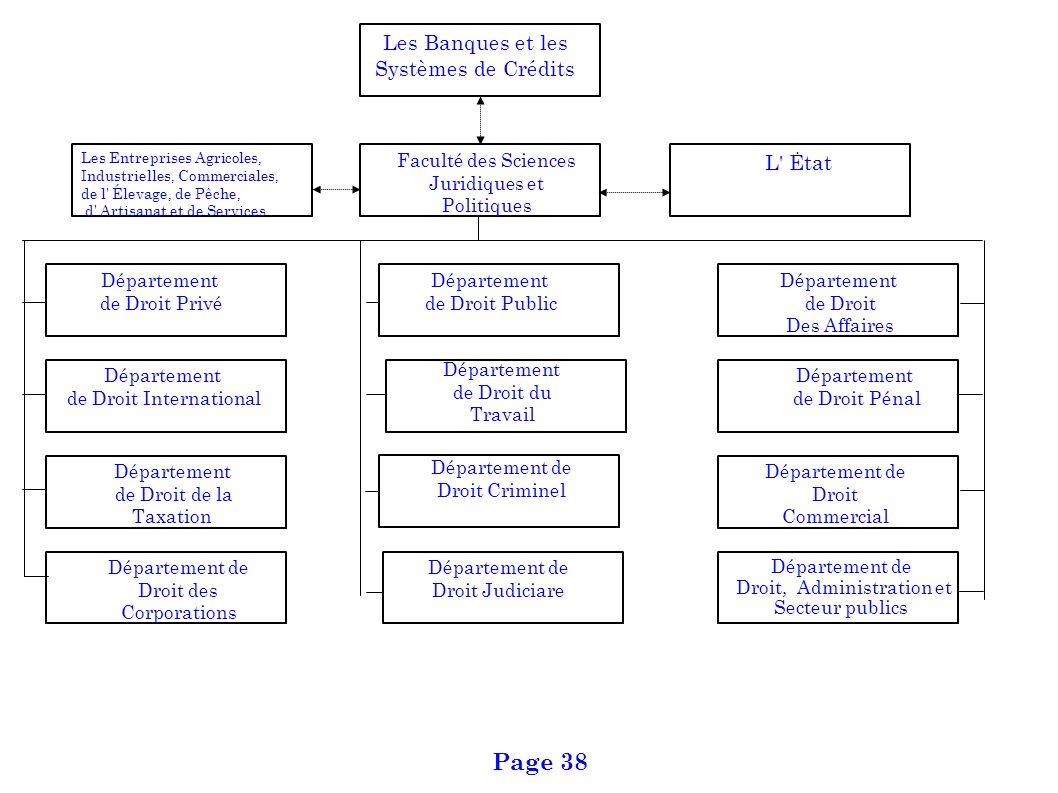 Page 38 Les Banques et les Systèmes de Crédits L Ėtat