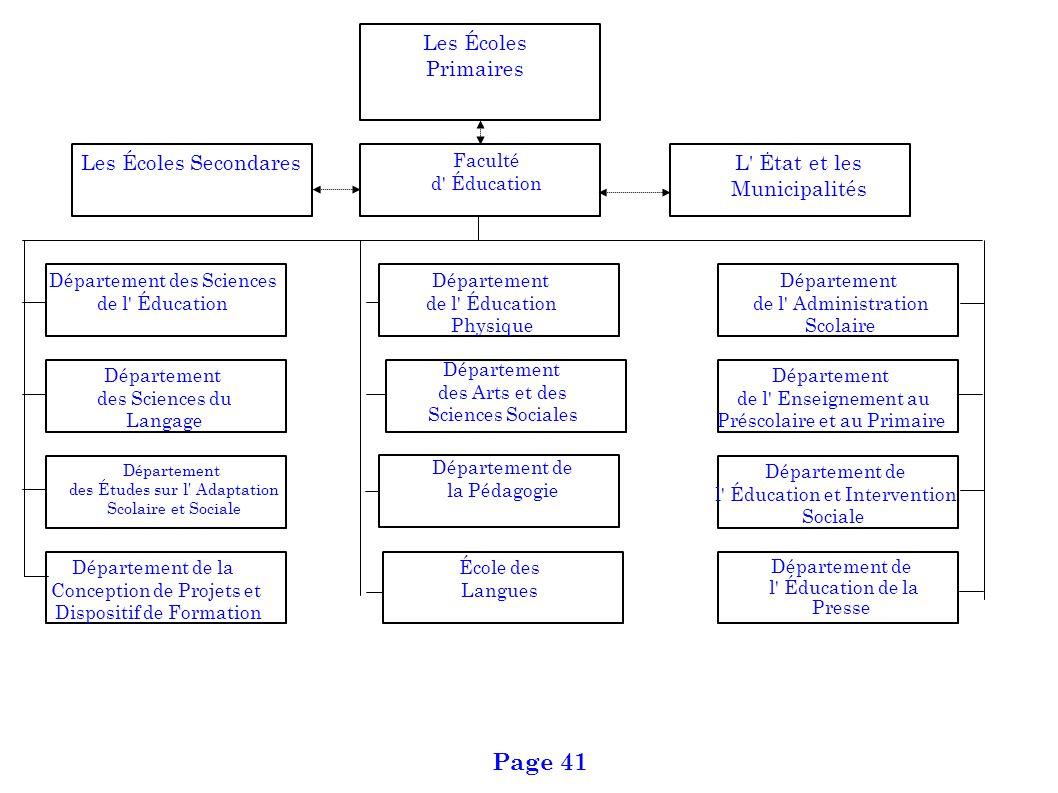Page 41 Les Écoles Primaires Les Écoles Secondares L Ėtat et les