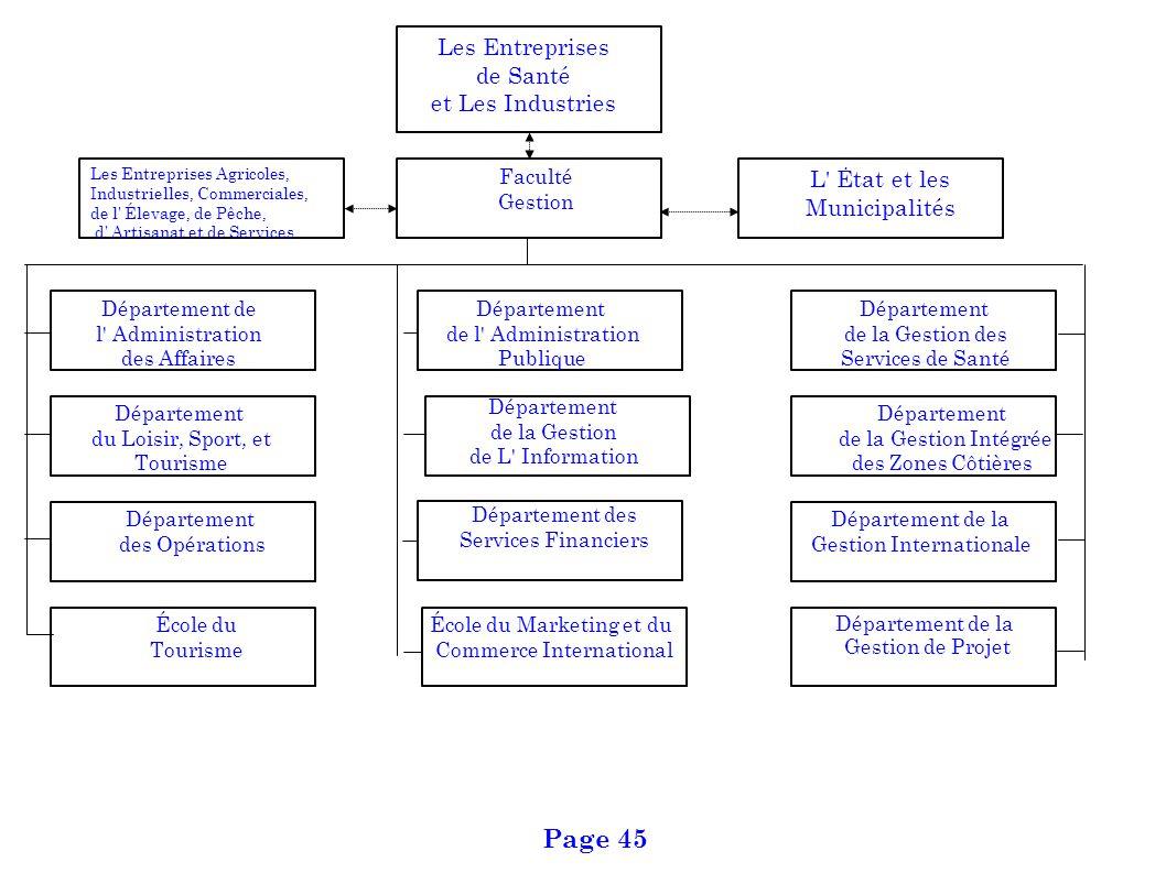 Page 45 Les Entreprises de Santé et Les Industries L Ėtat et les