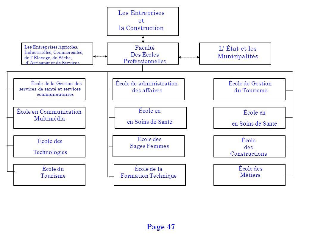 Page 47 Les Entreprises et la Construction L Ėtat et les