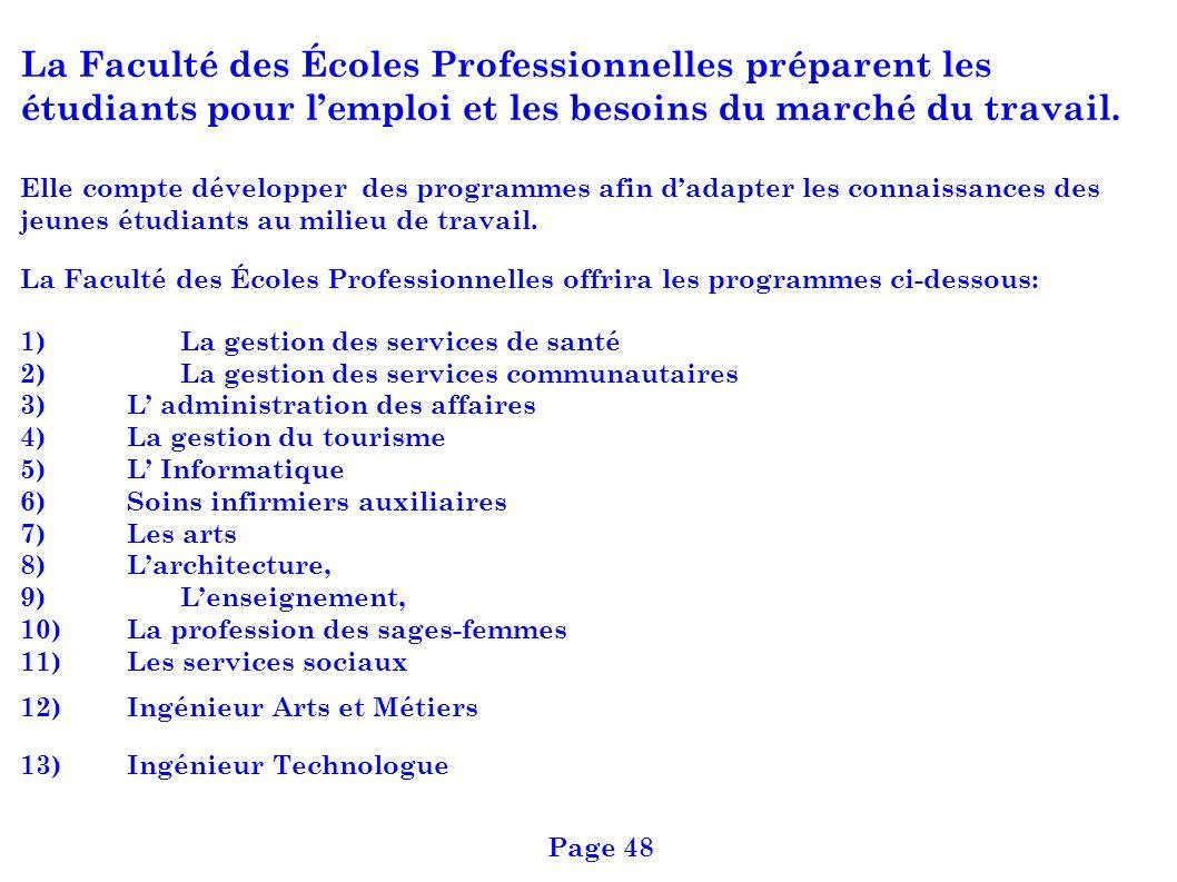 La Faculté des Écoles Professionnelles préparent les étudiants pour l'emploi et les besoins du marché du travail.