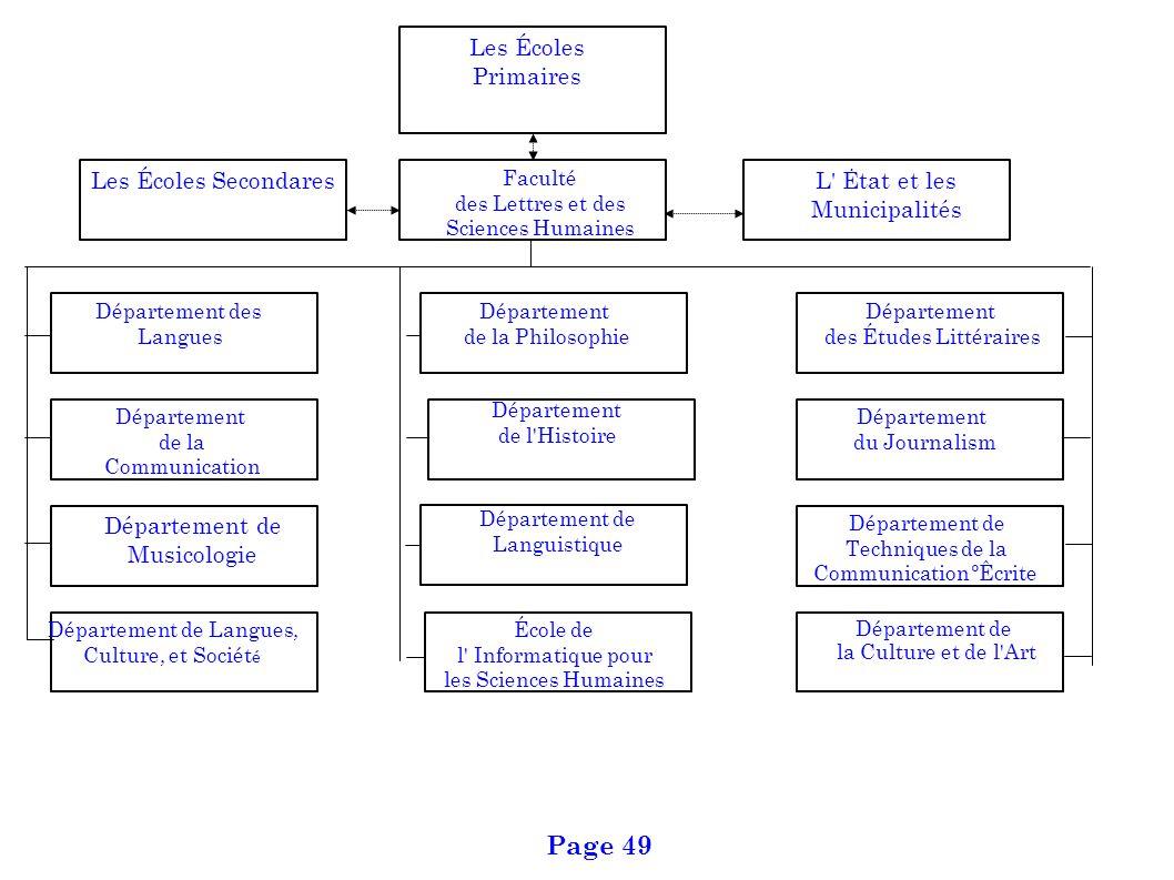 Page 49 Les Écoles Primaires Les Écoles Secondares L Ėtat et les
