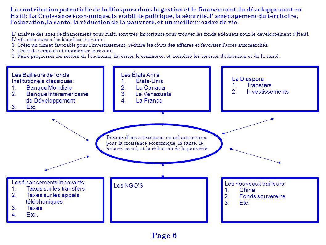La contribution potentielle de la Diaspora dans la gestion et le financement du développement en Haiti: La Croissance économique, la stabilité politique, la sécurité, l aménagement du territoire, l éducation, la santé, la réduction de la pauvreté, et un meilleur cadre de vie.