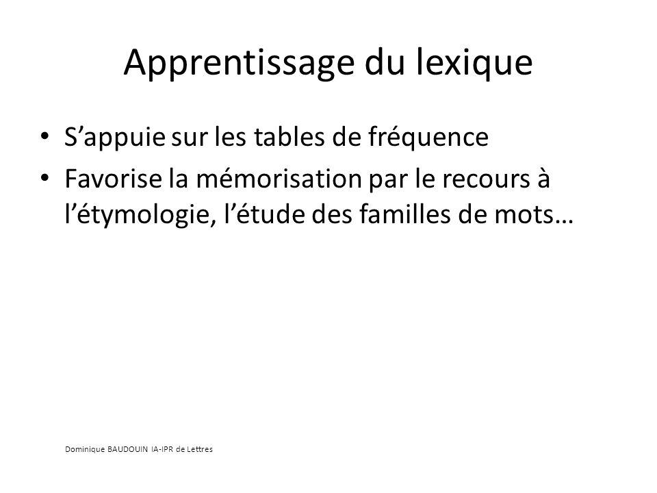 Apprentissage du lexique