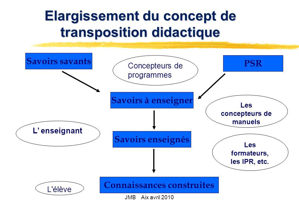 Elargissement du concept de transposition didactique