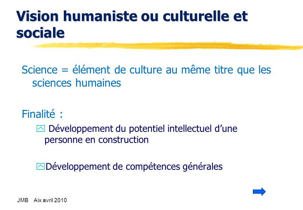 Vision humaniste ou culturelle et sociale