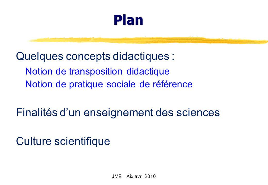 Plan Quelques concepts didactiques :