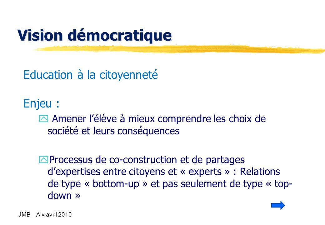 Vision démocratique Education à la citoyenneté Enjeu :