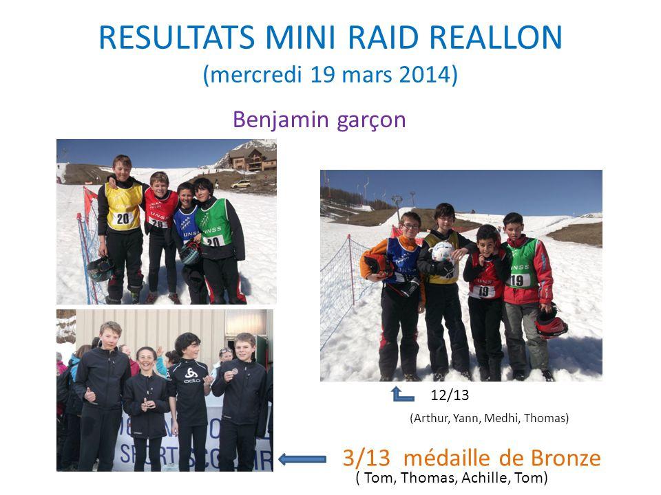 RESULTATS MINI RAID REALLON (mercredi 19 mars 2014)