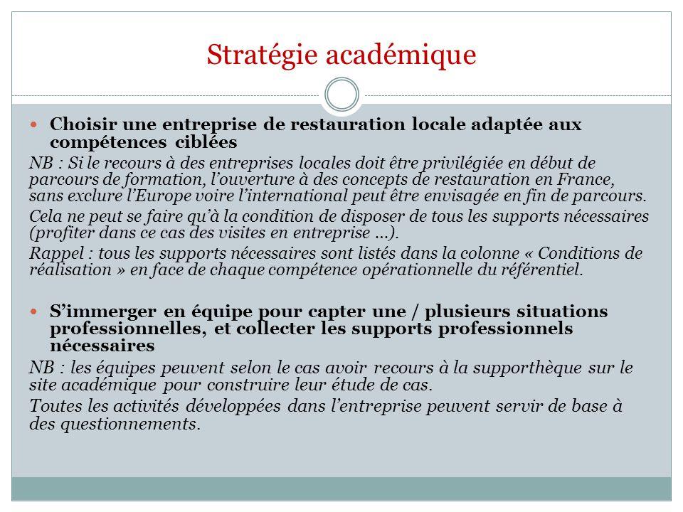 Stratégie académique Choisir une entreprise de restauration locale adaptée aux compétences ciblées.