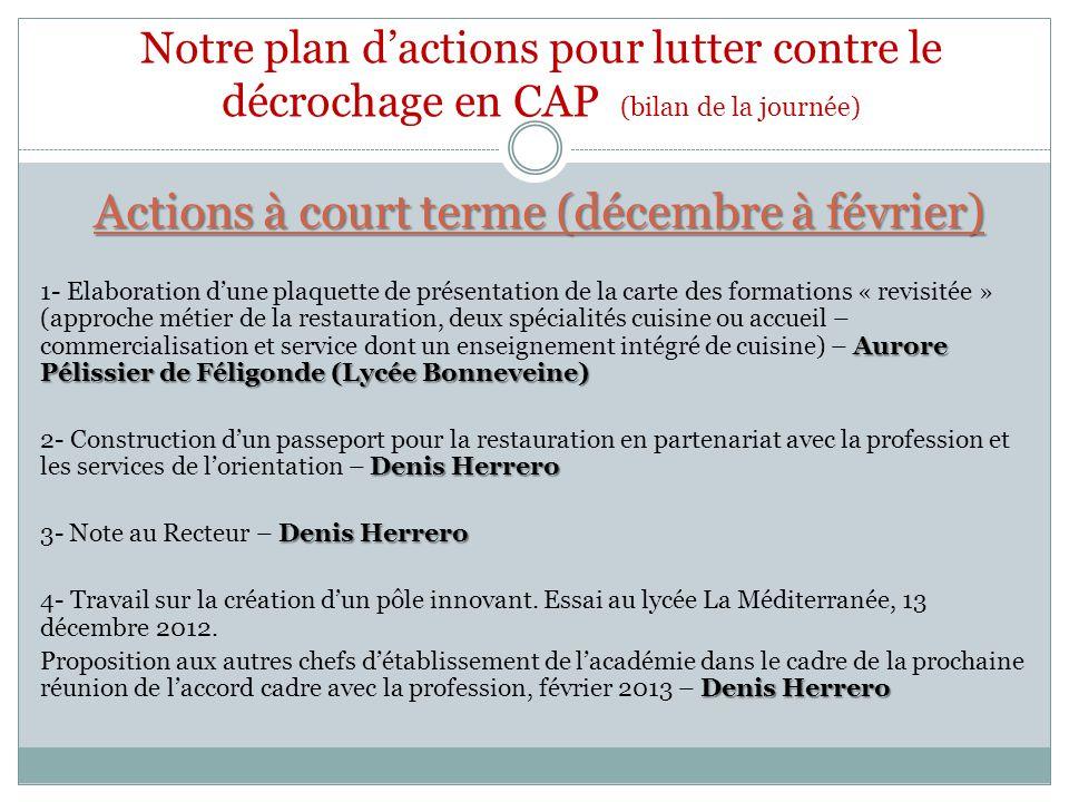 Actions à court terme (décembre à février)