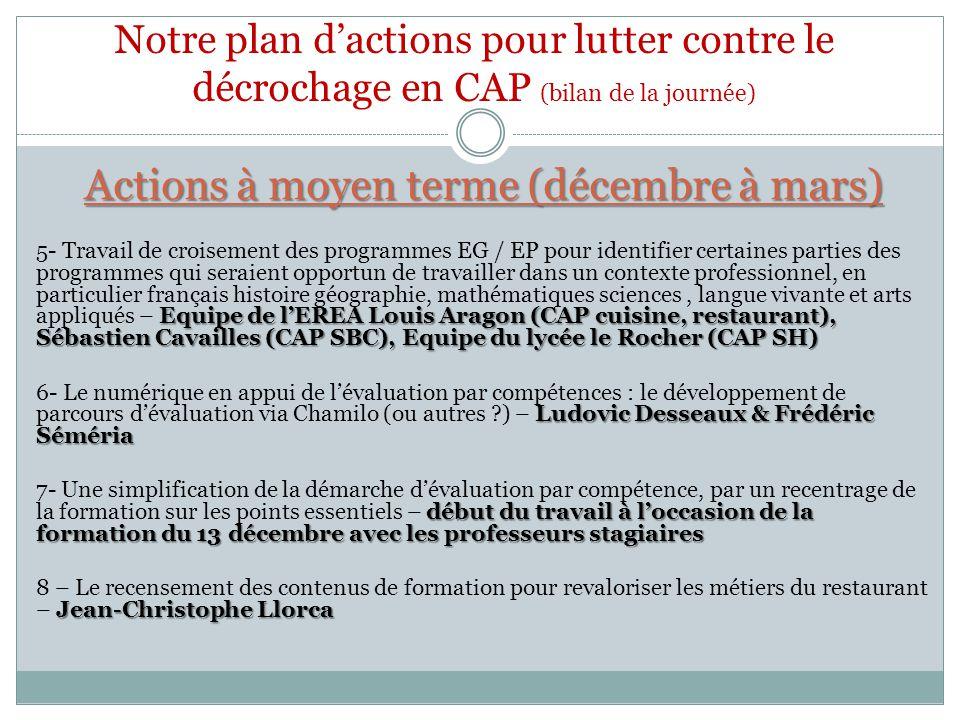 Actions à moyen terme (décembre à mars)