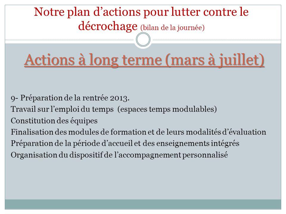 Actions à long terme (mars à juillet)