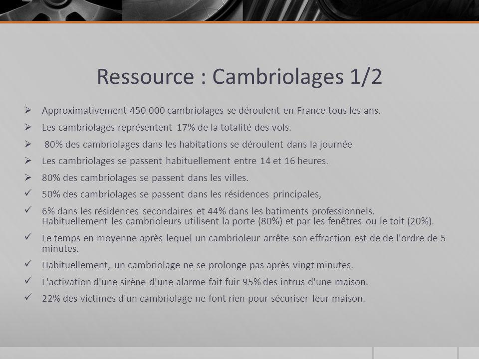 Ressource : Cambriolages 1/2