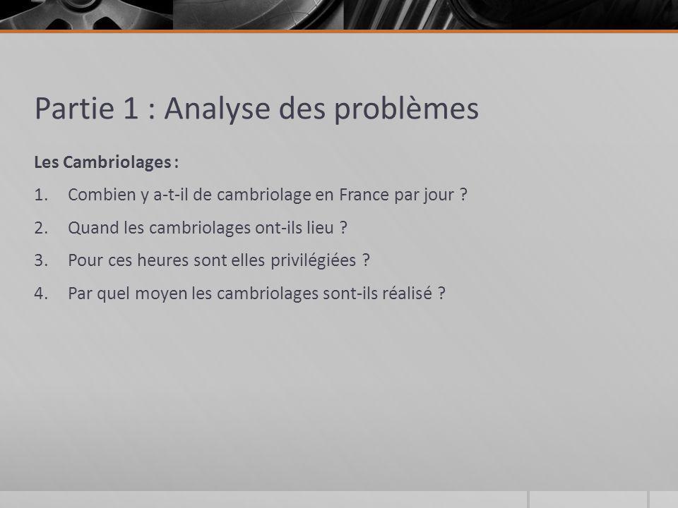 Partie 1 : Analyse des problèmes