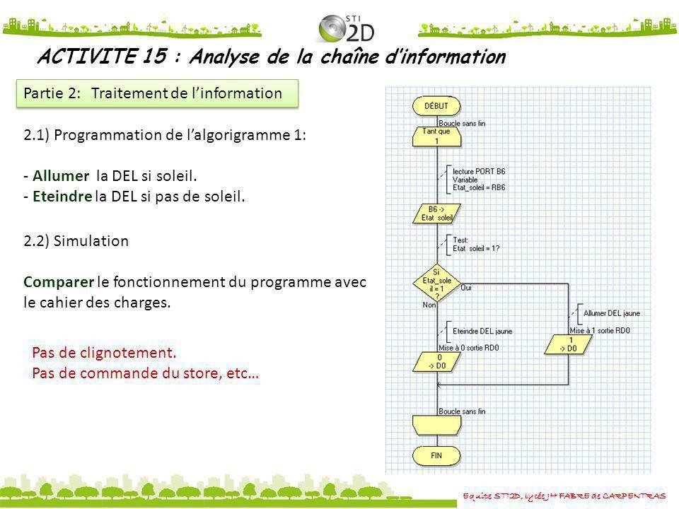 ACTIVITE 15 : Analyse de la chaîne d'information