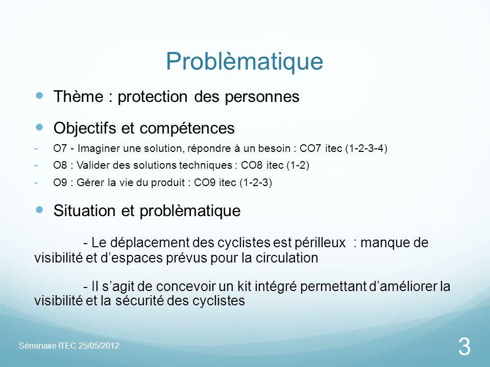 Problèmatique Thème : protection des personnes