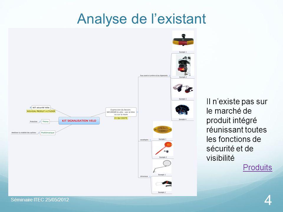 Analyse de l'existant Il n'existe pas sur le marché de produit intégré réunissant toutes les fonctions de sécurité et de visibilité.