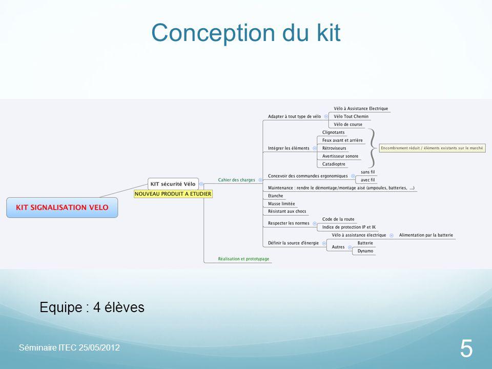 Conception du kit Equipe : 4 élèves Séminaire ITEC 25/05/2012