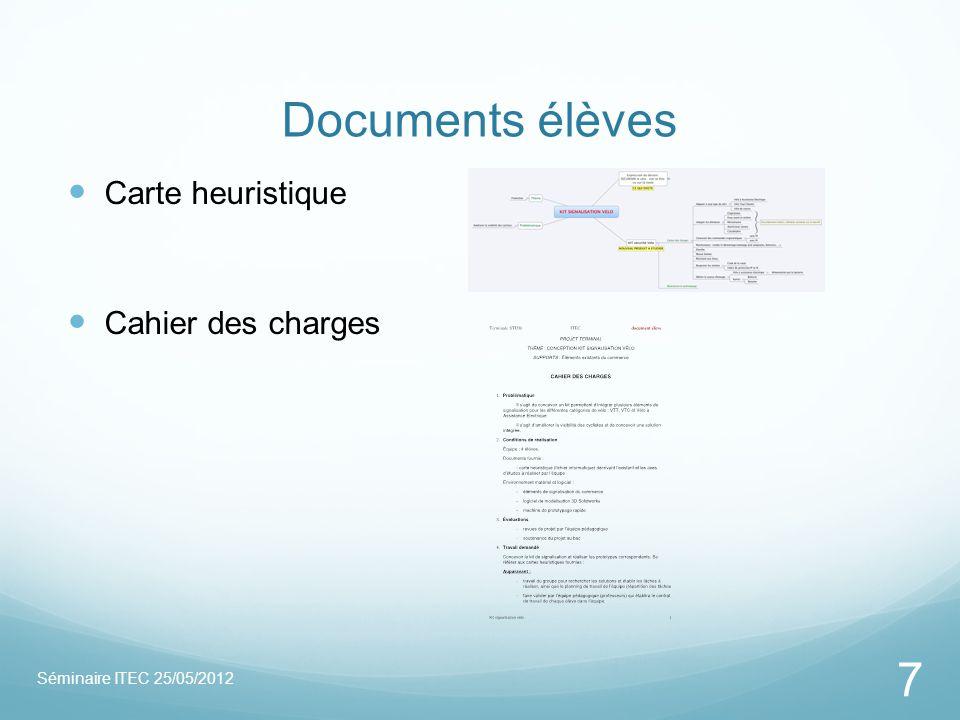 Documents élèves Carte heuristique Cahier des charges