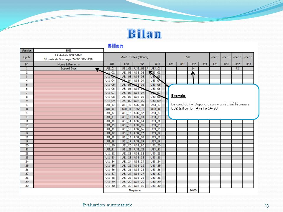Bilan Evaluation automatisée Exemple: