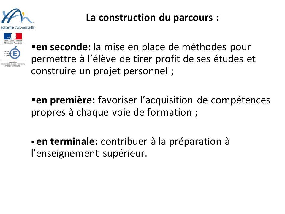La construction du parcours :