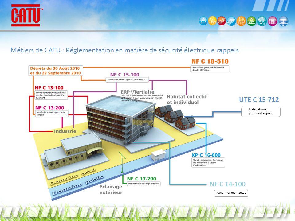 Métiers de CATU : Réglementation en matière de sécurité électrique rappels