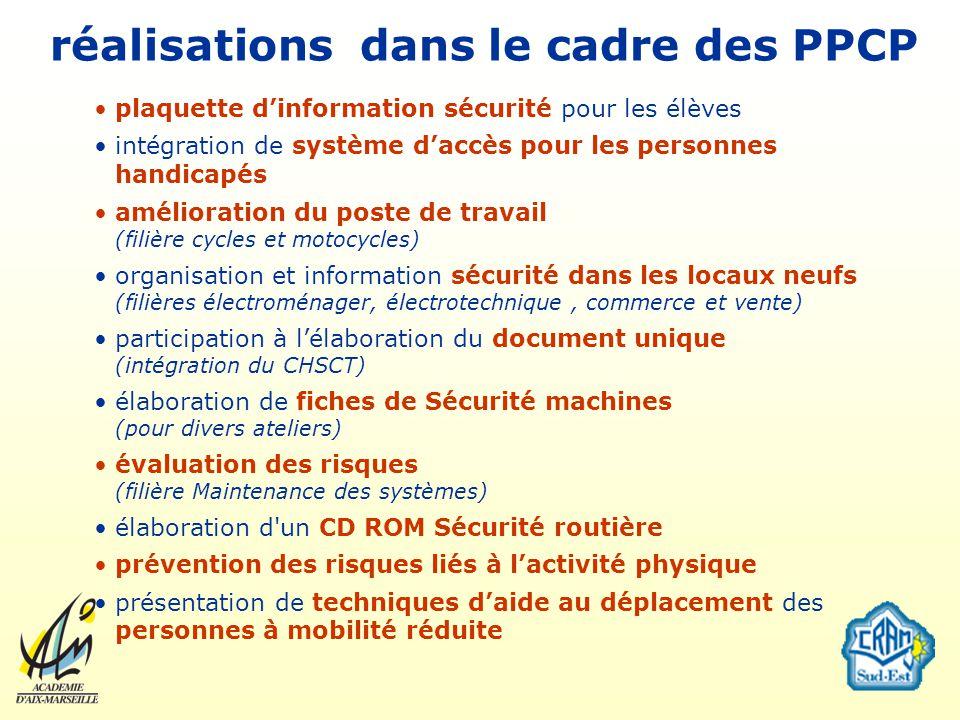 réalisations dans le cadre des PPCP