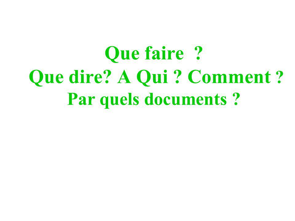 Que faire Que dire A Qui Comment Par quels documents