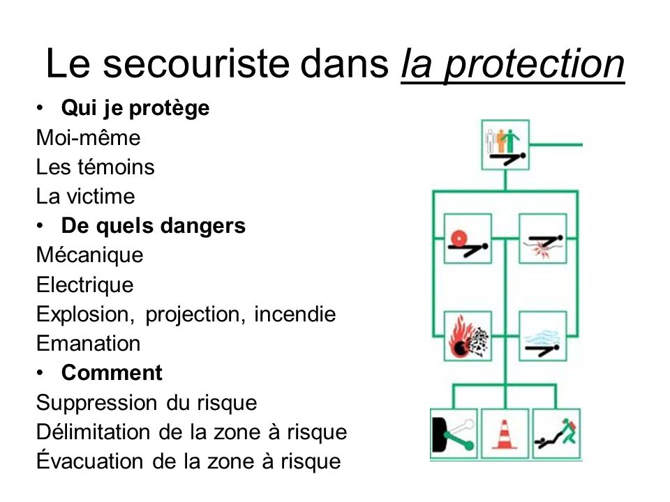 Le secouriste dans la protection