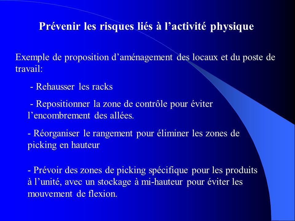 Prévenir les risques liés à l'activité physique