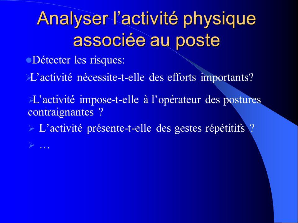 Analyser l'activité physique associée au poste