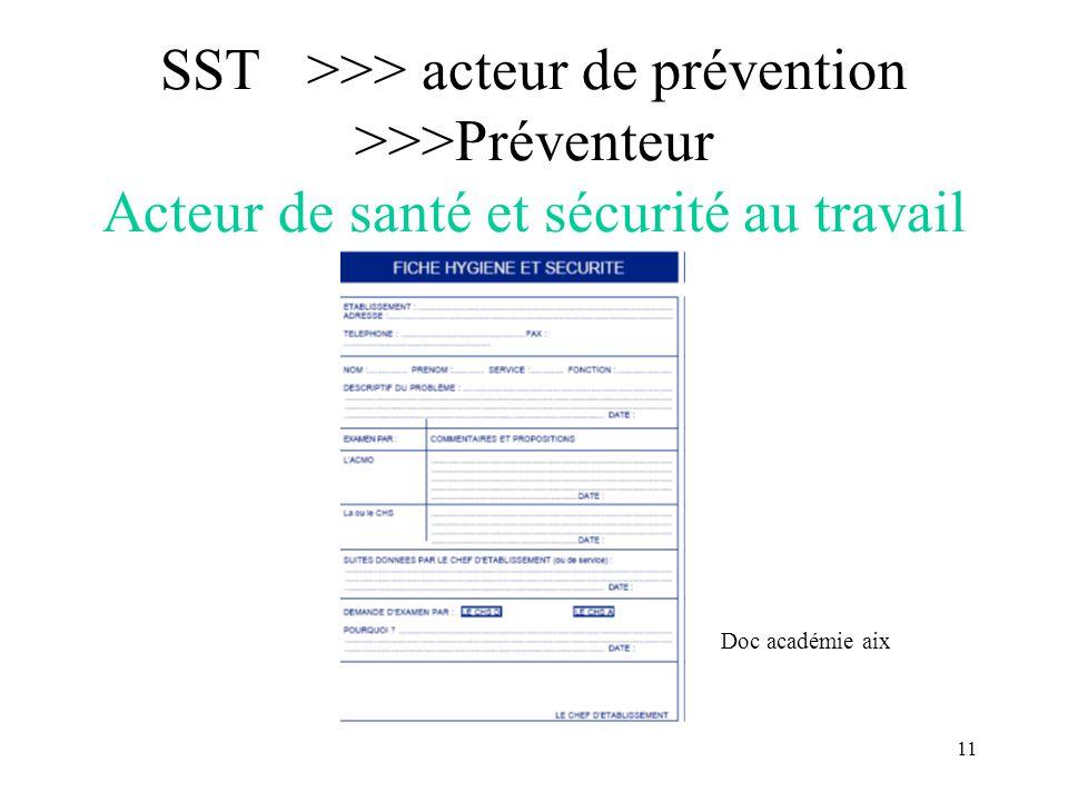 SST >>> acteur de prévention >>>Préventeur Acteur de santé et sécurité au travail