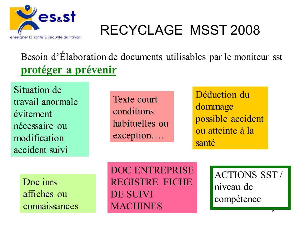 RECYCLAGE MSST 2008 Besoin d'Élaboration de documents utilisables par le moniteur sst protéger a prévenir.