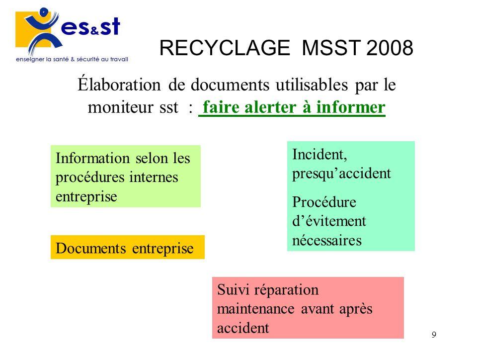 RECYCLAGE MSST 2008 Élaboration de documents utilisables par le moniteur sst : faire alerter à informer.