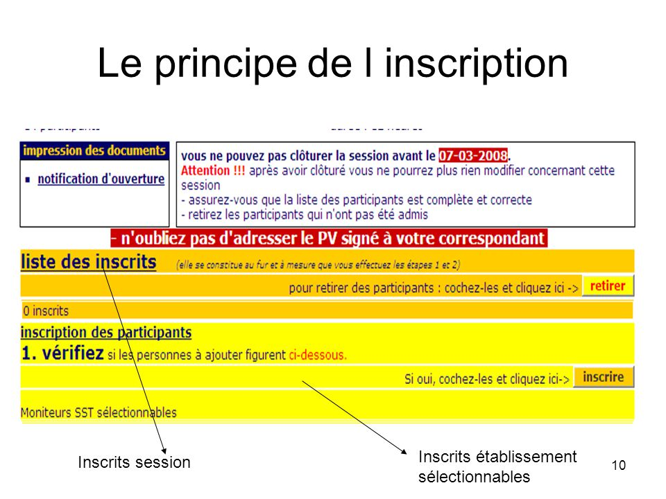 Le principe de l inscription